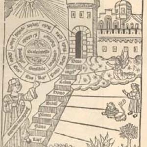 Rappresentazione simbolica del Liber de ascensu et descensu intellectus, secondo un'edizione del 1512.