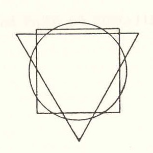 Figura plena esquemática segundo Pring-Mill, Estudis sobre Ramon Llull.